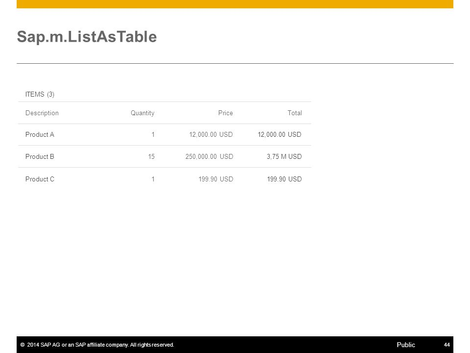 Prototyping Kit SAP Fiori March, ppt download
