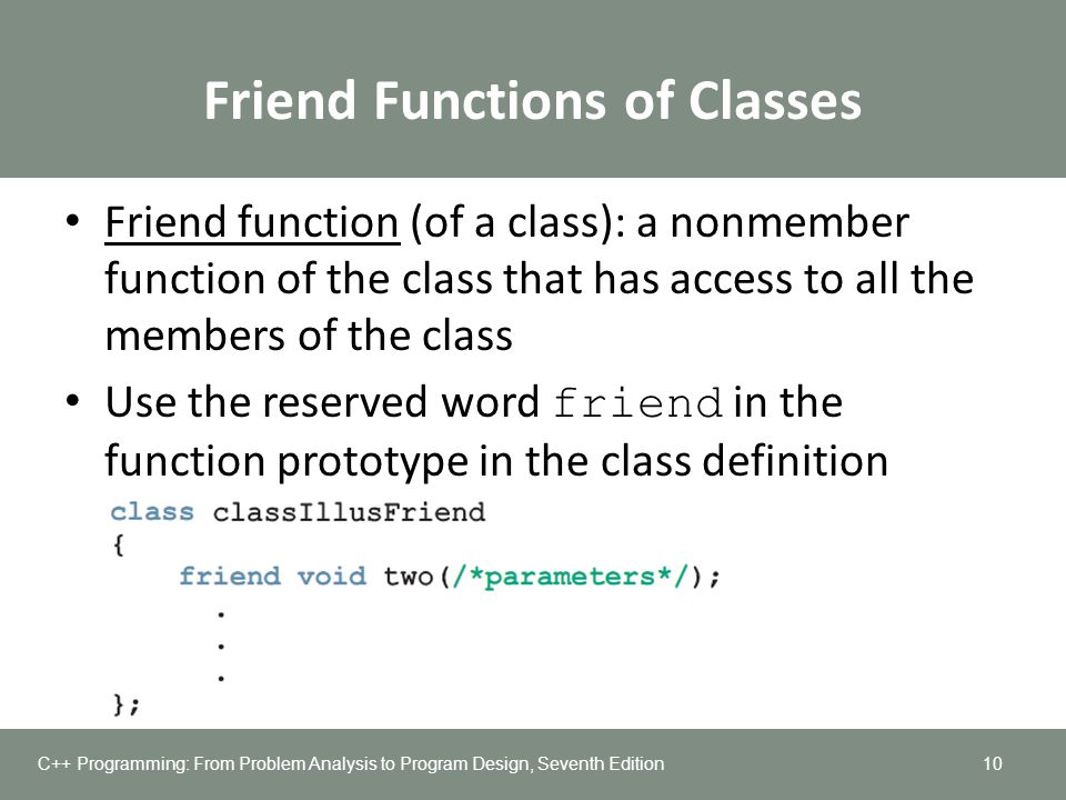 Friend Functions of Classes
