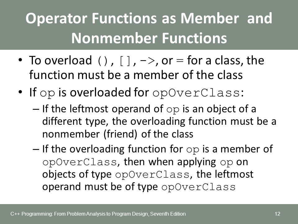 Operator Functions as Member and Nonmember Functions
