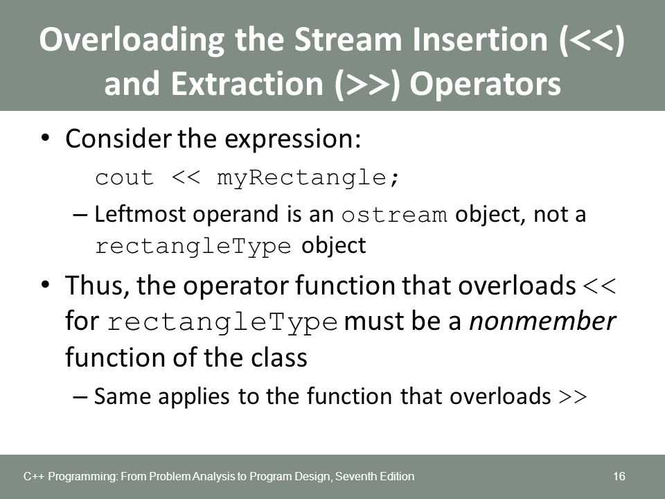 Overloading the Stream Insertion (<<) and Extraction (>>) Operators