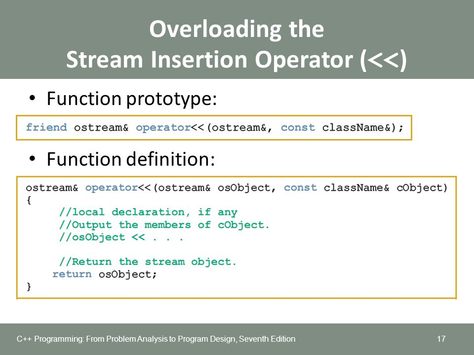 Overloading the Stream Insertion Operator (<<)
