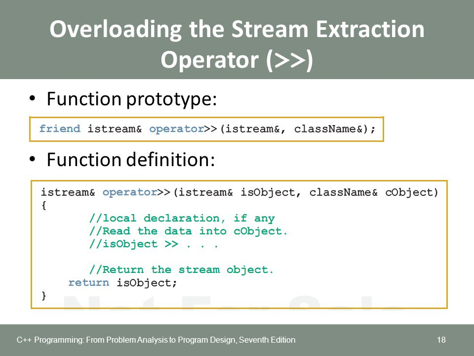 Overloading the Stream Extraction Operator (>>)
