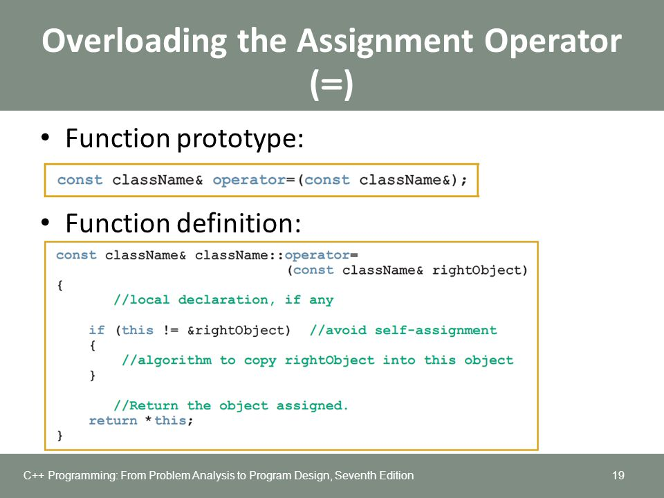Overloading the Assignment Operator (=)