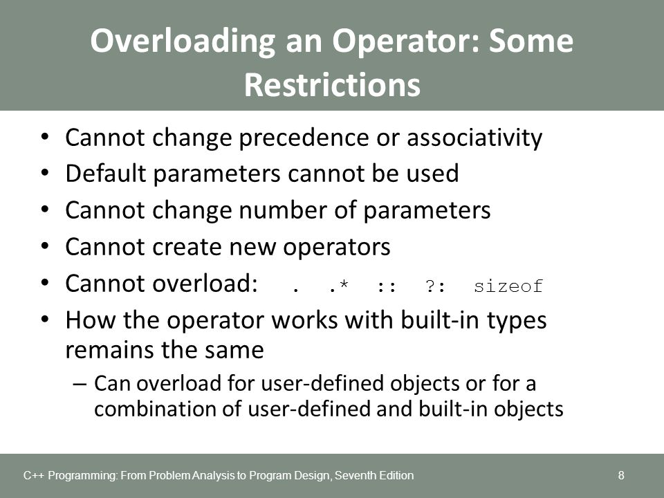 Overloading an Operator: Some Restrictions