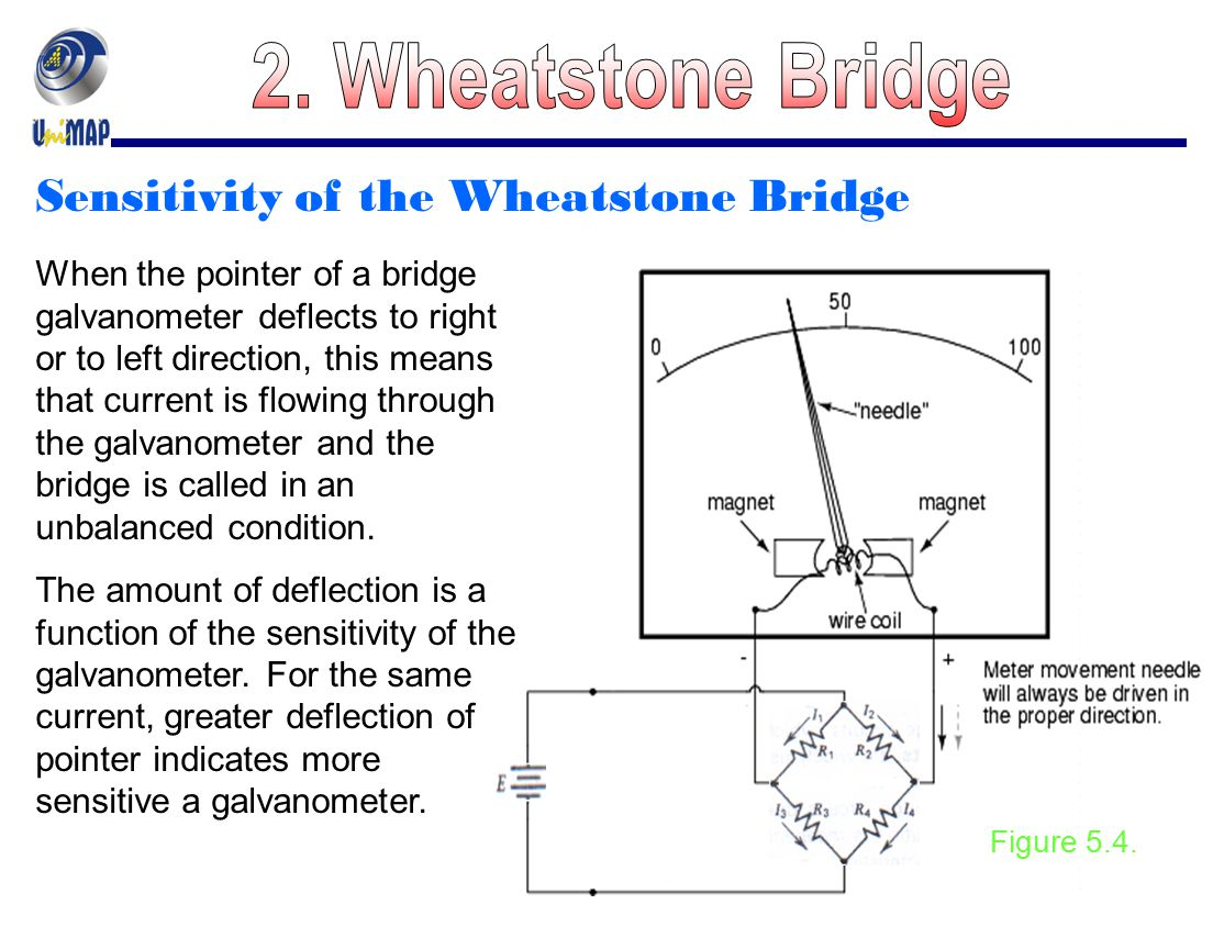 2. Wheatstone Bridge Sensitivity of the Wheatstone Bridge