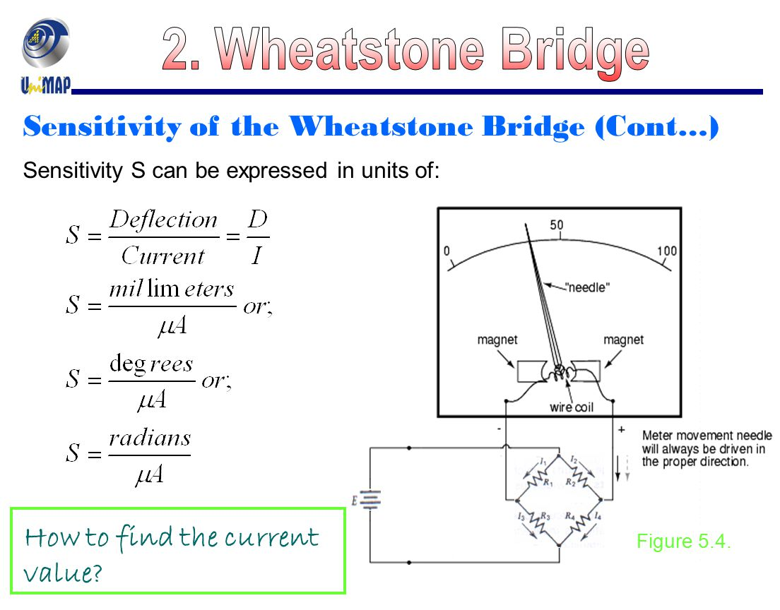 2. Wheatstone Bridge Sensitivity of the Wheatstone Bridge (Cont…)