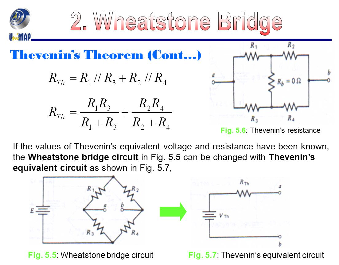 2. Wheatstone Bridge Thevenin's Theorem (Cont…)