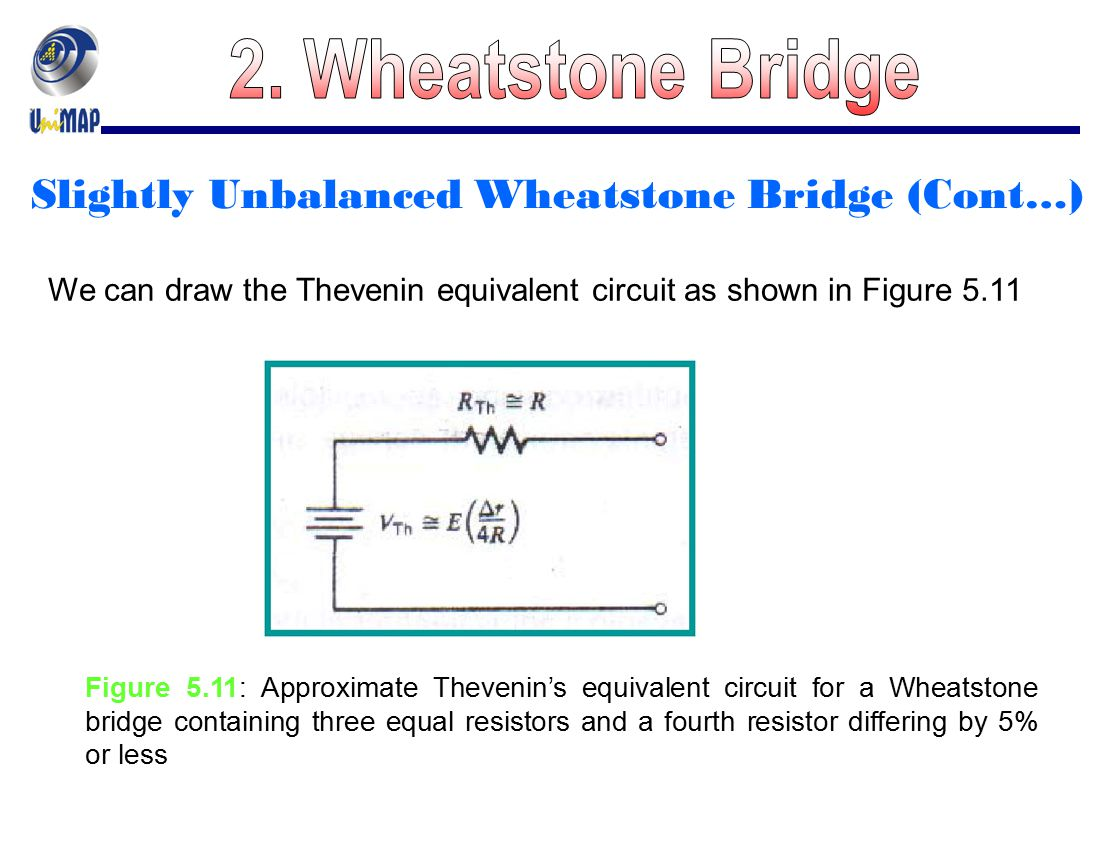 2. Wheatstone Bridge Slightly Unbalanced Wheatstone Bridge (Cont…)