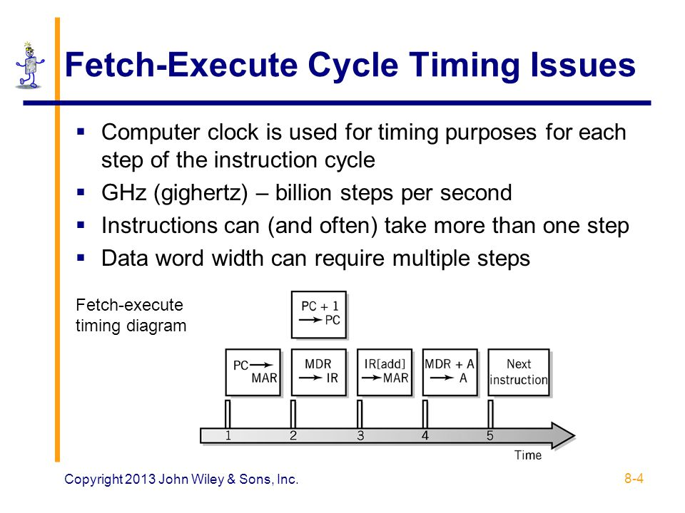 Chapter 8 cpu and memory design enhancement and implementation fetch execute cycle timing issues ccuart Images