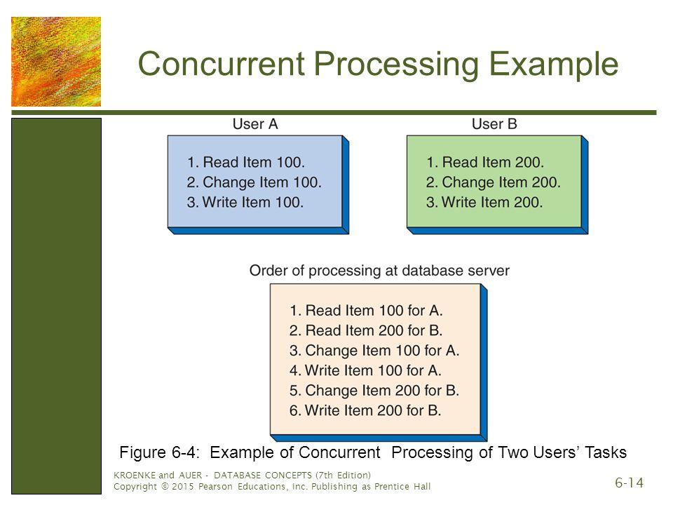 concurrent processing example