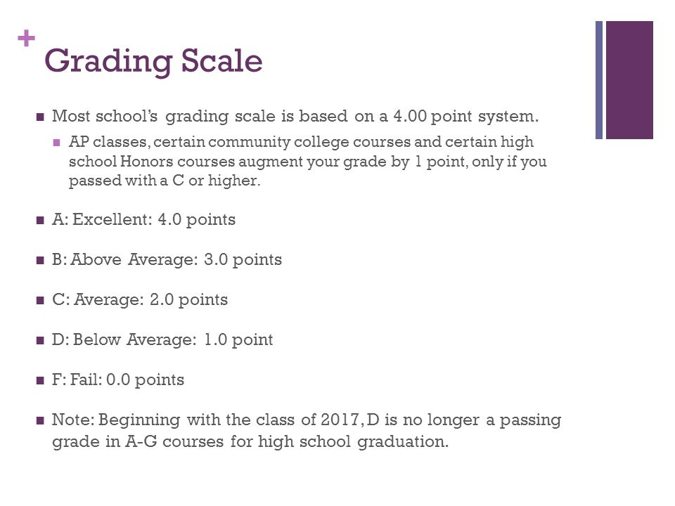 Grading Scale Most school's grading scale is based on a 4.00 point system.