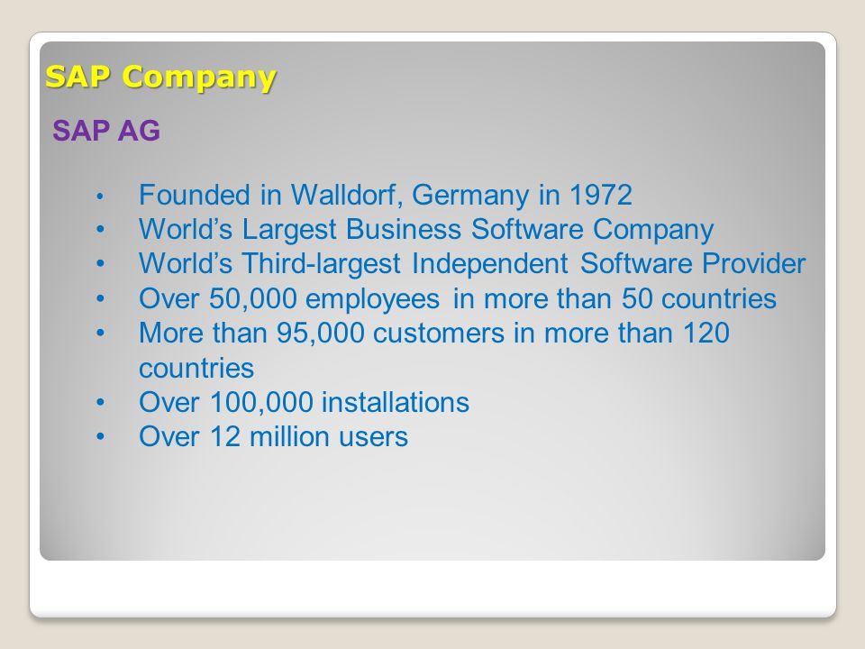 SAP Company SAP AG World's Largest Business Software Company