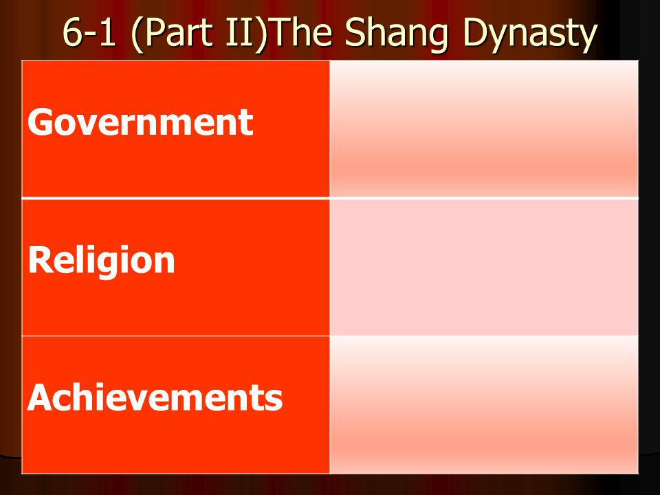 6-1 (Part II)The Shang Dynasty