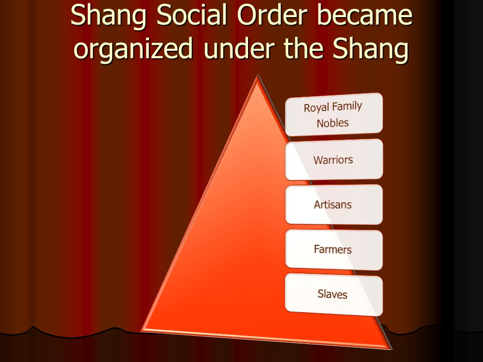 Shang Social Order became organized under the Shang