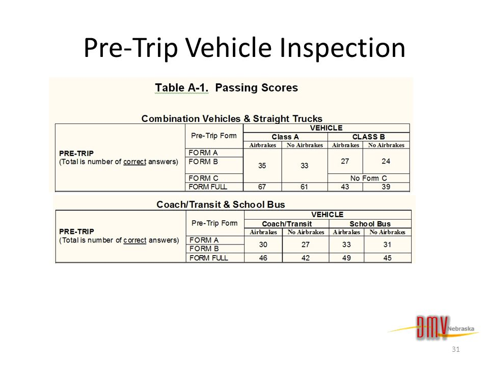 new federal requirements ppt video online download Emergency Vehicle Inspection Forms 31 pre trip vehicle inspection