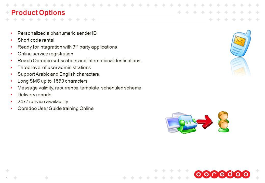 Business Bulk SMS/MMS service Business Messaging Solution - ppt