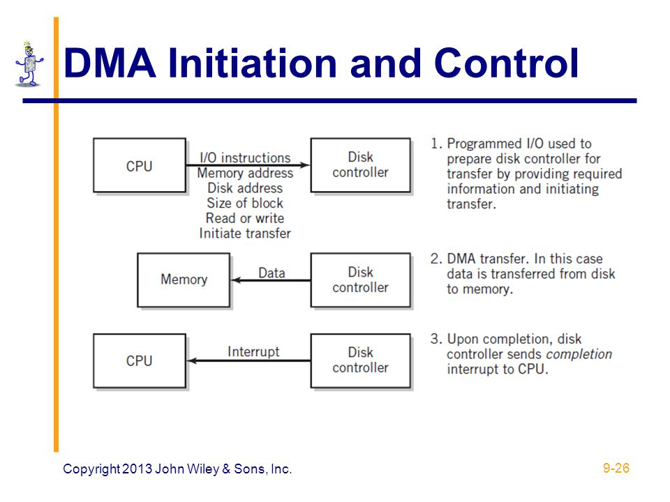 DMA Initiation and Control