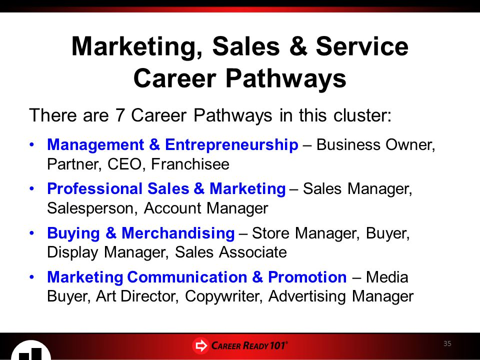 CREATING YOUR CAREER GOALS The 16 Career Clusters - Part 2