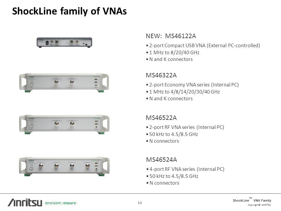 ShockLine VNA Family Introduction - ppt video online download