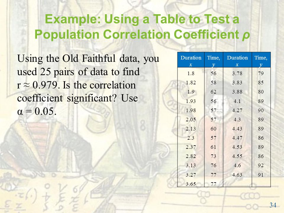 Correlation And Regression Ppt Download