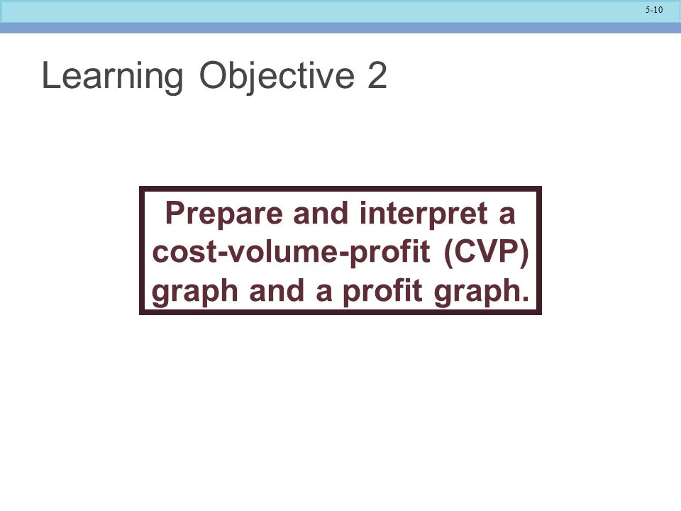Learning Objective 2 Prepare and interpret a cost-volume-profit (CVP) graph and a profit graph.
