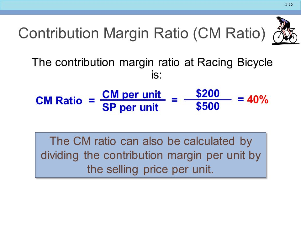 Contribution Margin Ratio (CM Ratio)