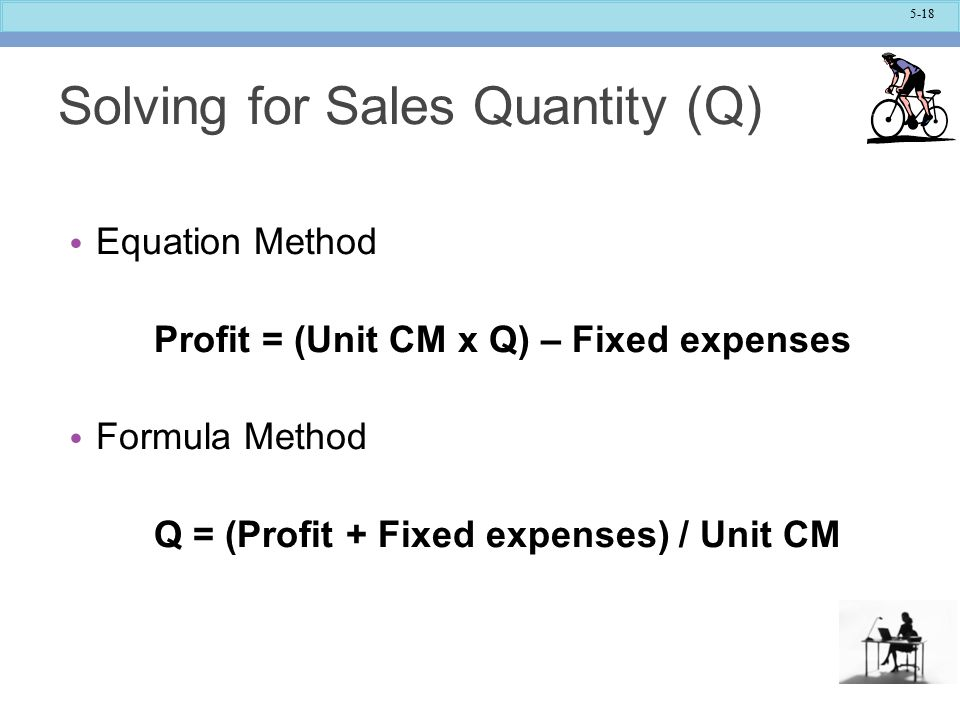 Solving for Sales Quantity (Q)