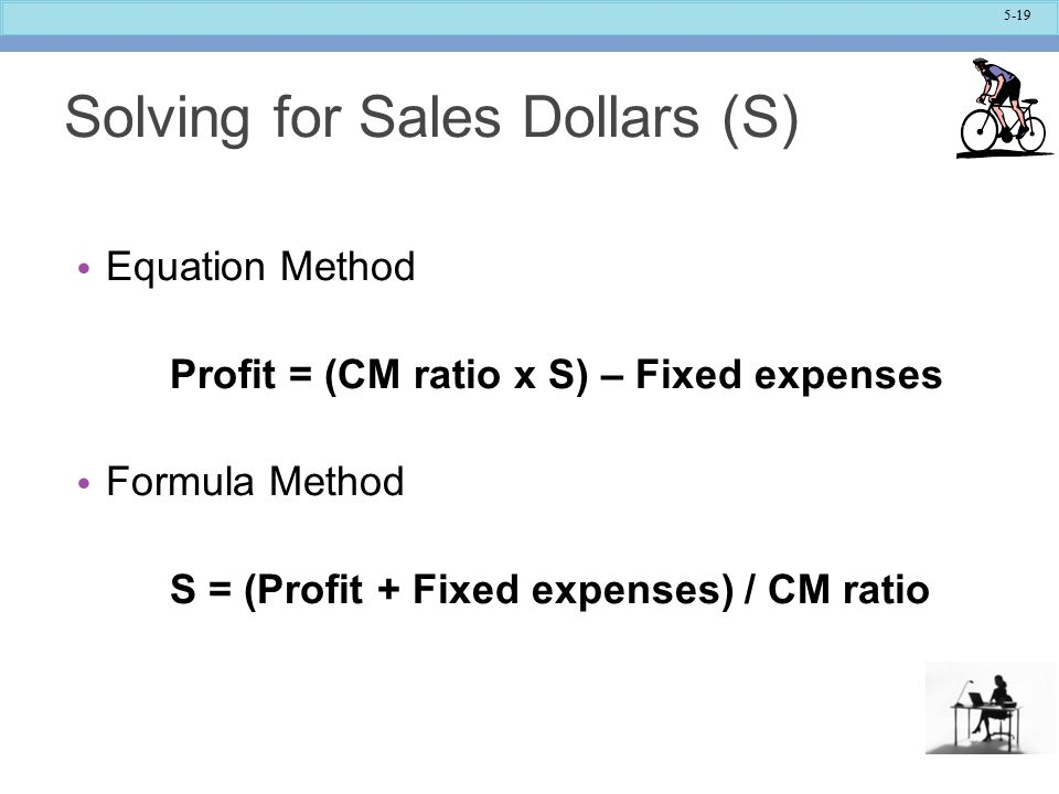 Solving for Sales Dollars (S)