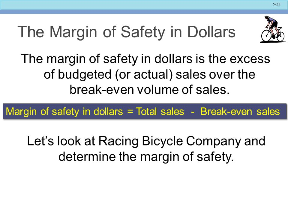 The Margin of Safety in Dollars