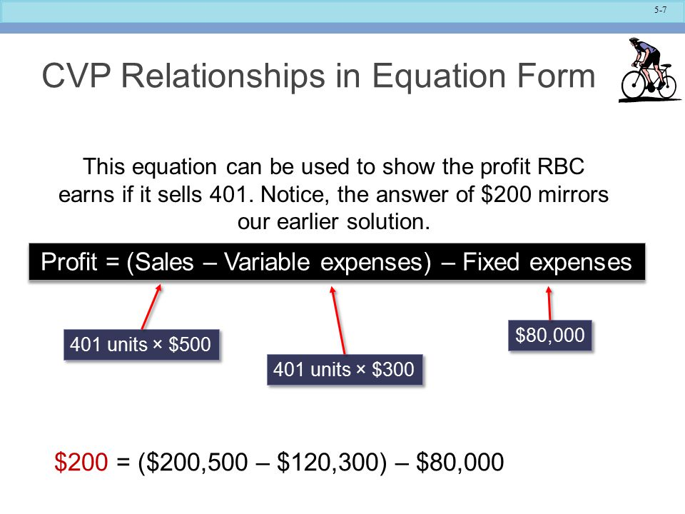 CVP Relationships in Equation Form