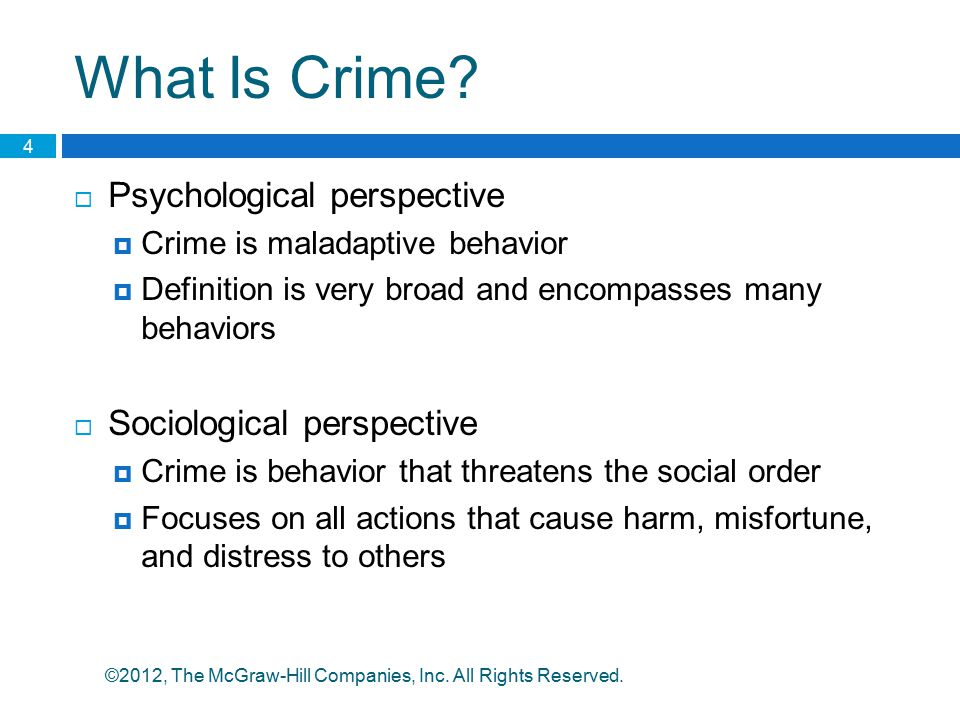 What Is Crime Psychological perspective Sociological perspective
