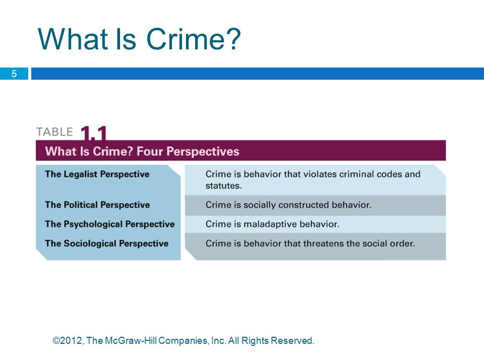 What Is Crime ©2012, The McGraw-Hill Companies, Inc. All Rights Reserved.
