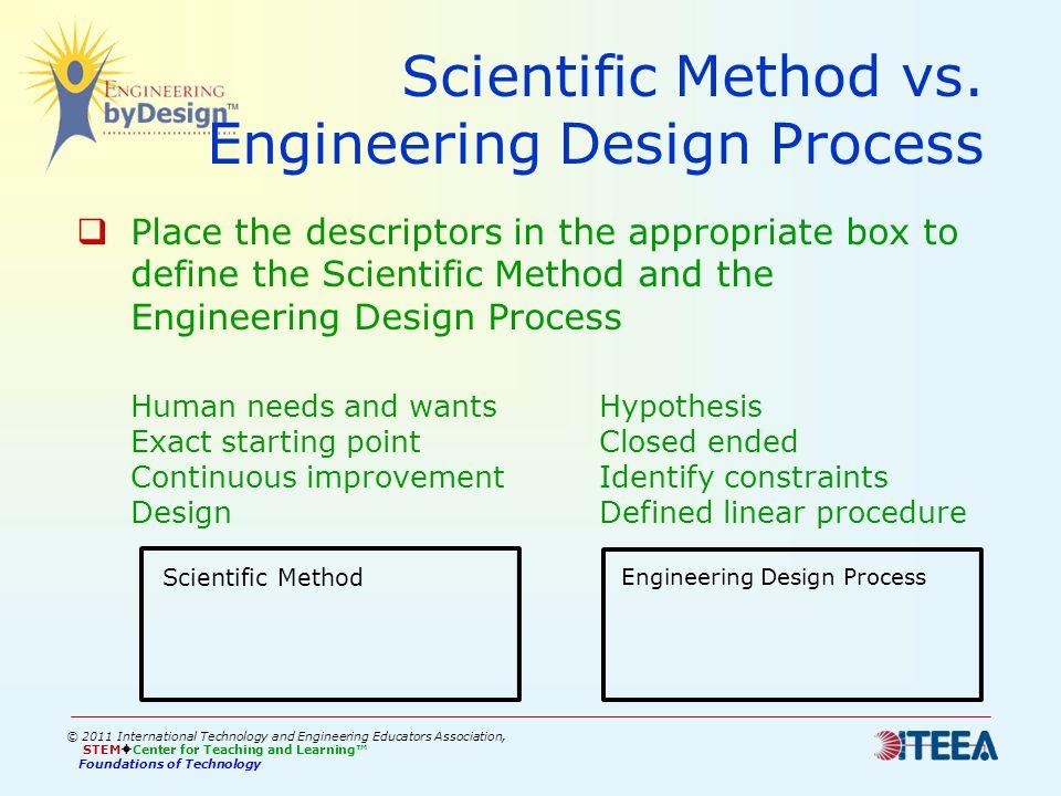 Engineering Design Process Presentation Explanation Ppt Video Online Download