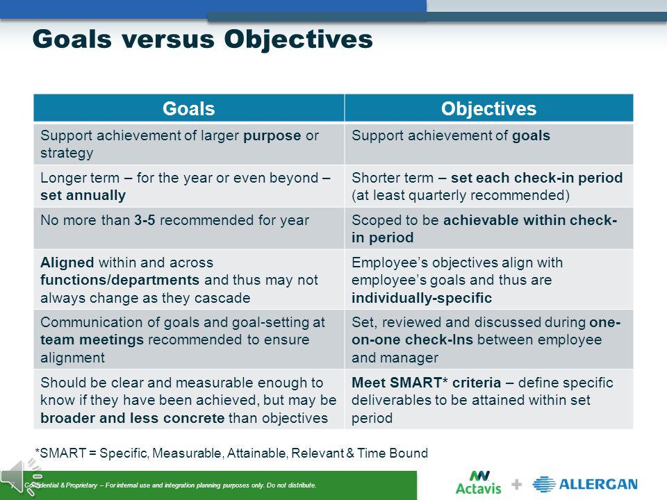 goals and objective at google Goals are broader than objectives in the sense that goals are general intentions and are not specific enough to be measured objectives are narrow and are set for certain tasks in particular objectives are narrow and are set for certain tasks in particular.