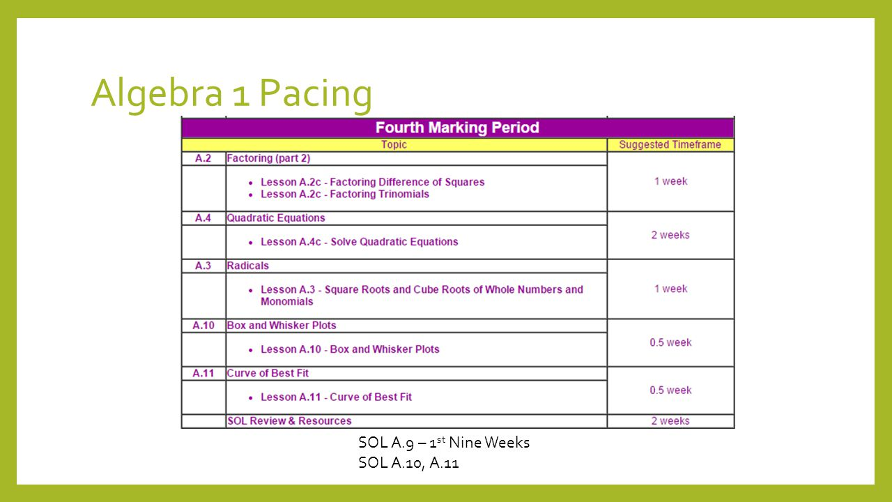 5 Algebra 1 Pacing SOL A.9 – 1st Nine Weeks SOL A.10, A.11