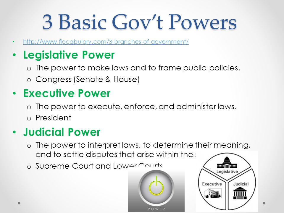 3 Basic Gov't Powers Legislative Power Executive Power Judicial Power
