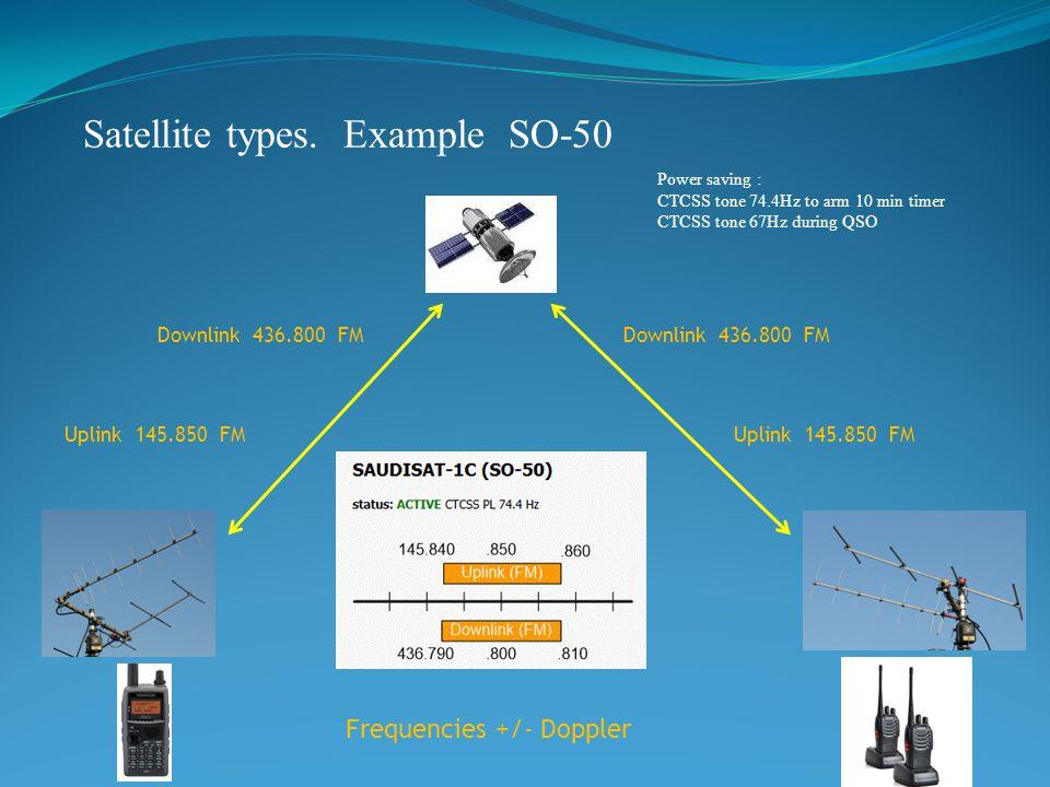 Image result for s0-50 satellite