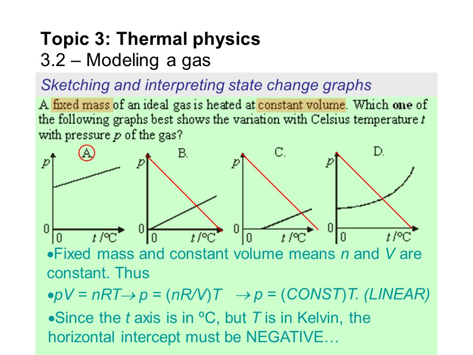 Topic 3 Thermal Physics 32 Modeling A Gas Ppt Video Online