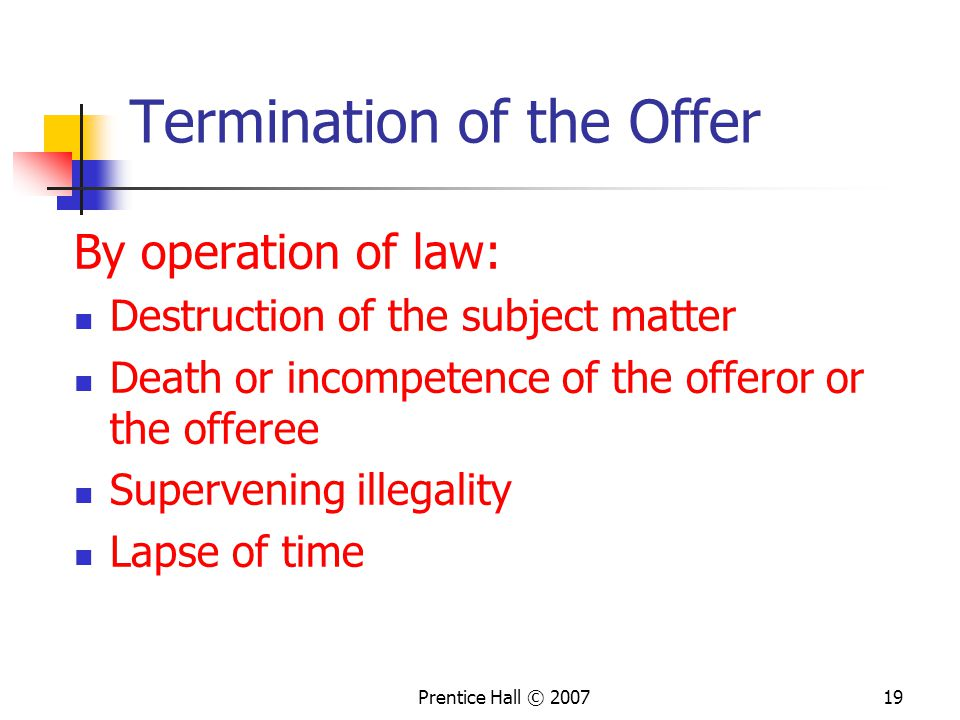 Termination of the Offer