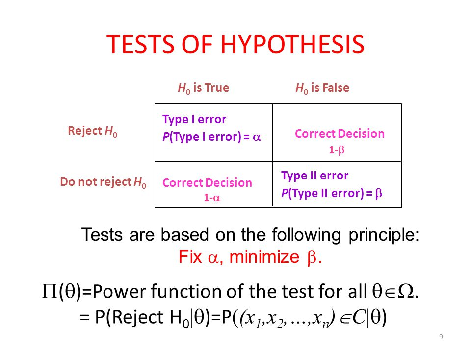 Tests are based on the following principle: