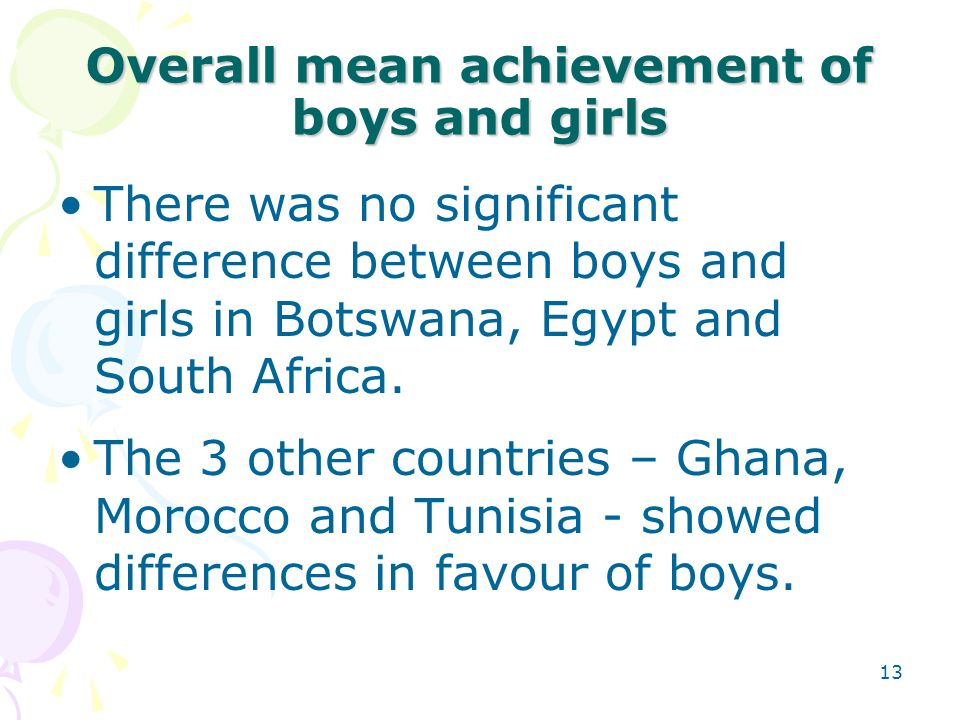 Overall mean achievement of boys and girls