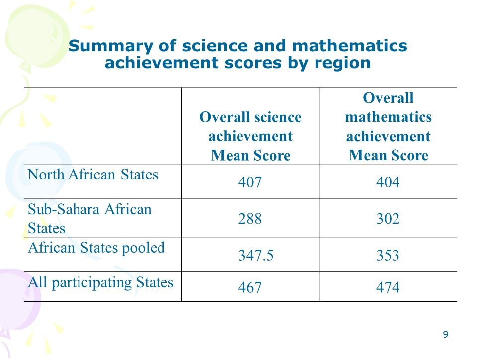 Summary of science and mathematics achievement scores by region