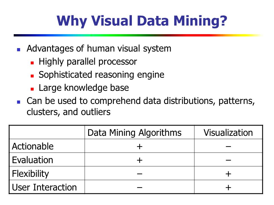 Data visualization techniques in data mining ppt.