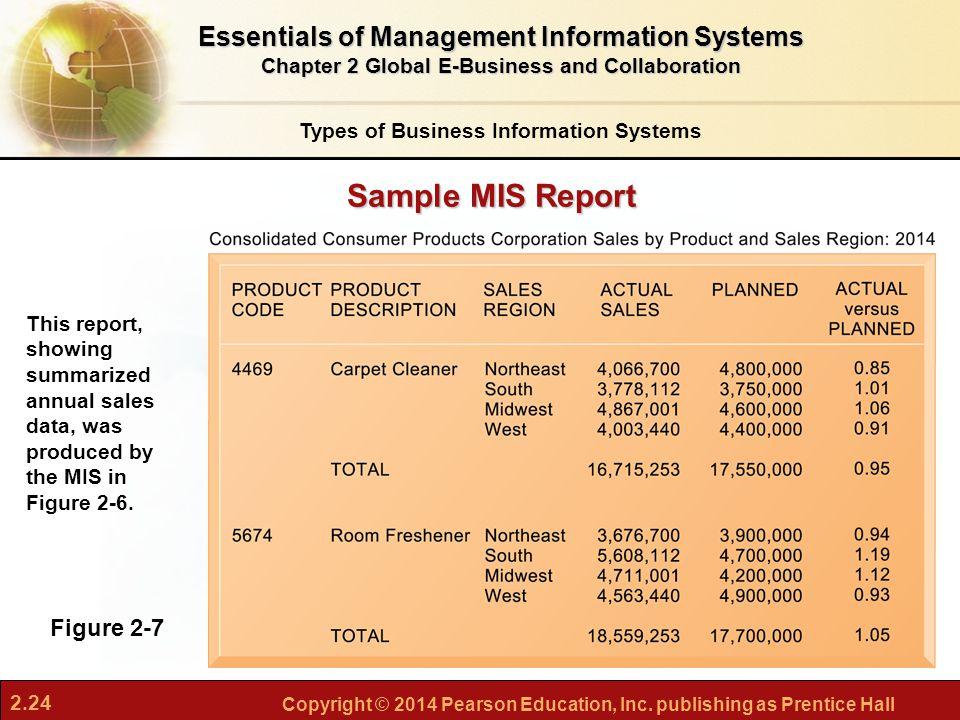 Advanced management information system ppt download.