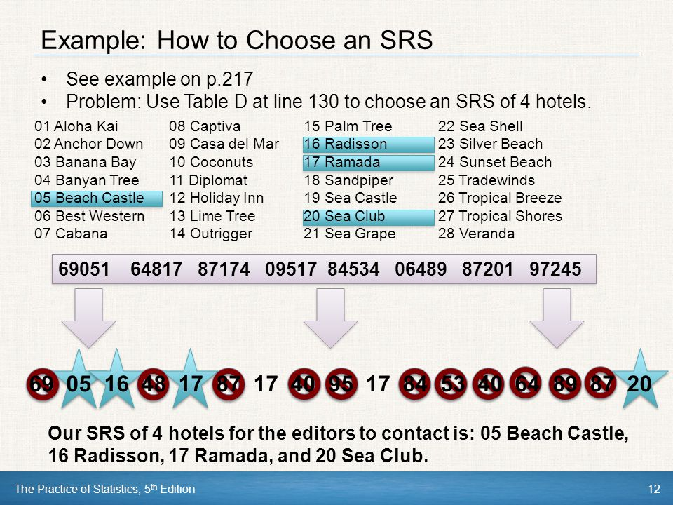 Example: How to Choose an SRS