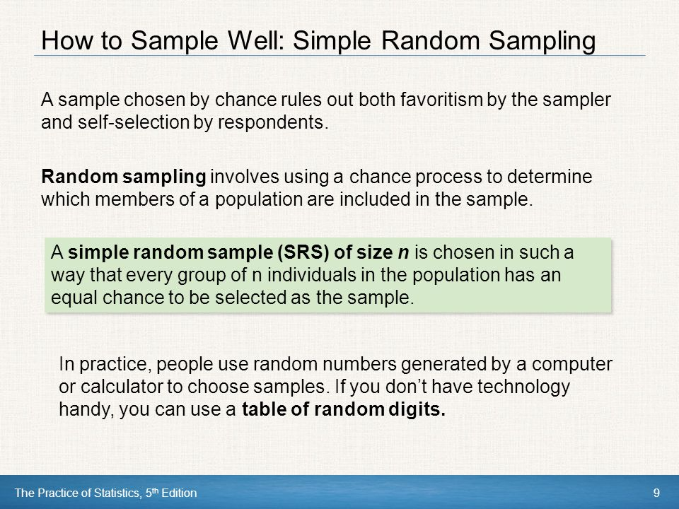How to Sample Well: Simple Random Sampling