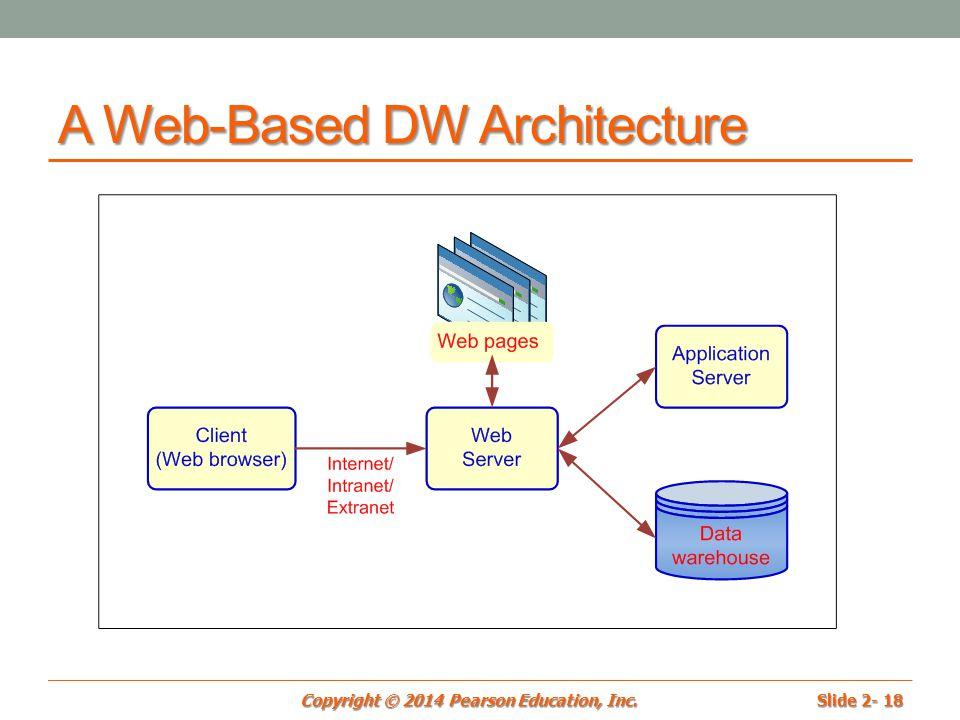 Chapter 2: Data Warehousing - ppt video online download