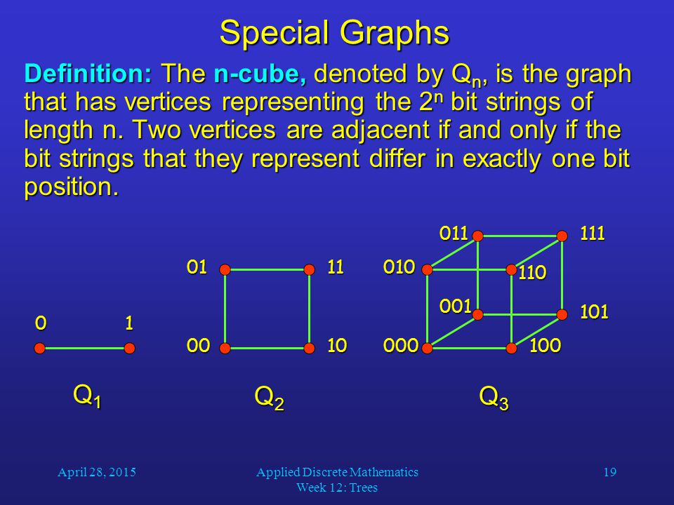 Applied Discrete Mathematics Week 12: Trees