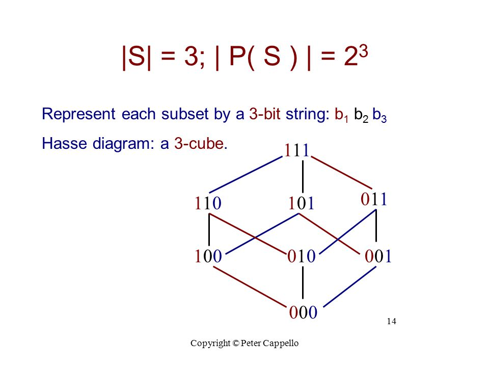 Partial orderings selected exercises ppt download 14 copyright peter cappello ccuart Images