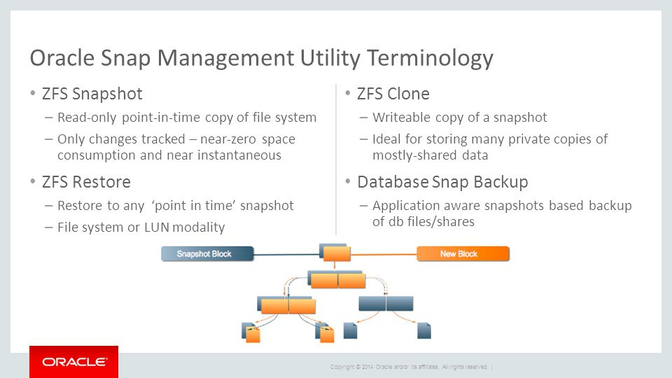 Simplify Database Storage and Dev/Test Environments - ppt